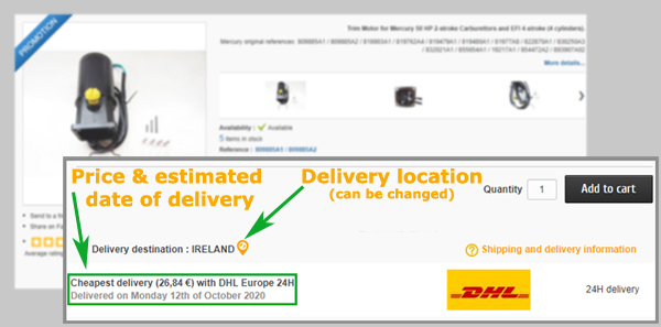 Estimated date of delivery